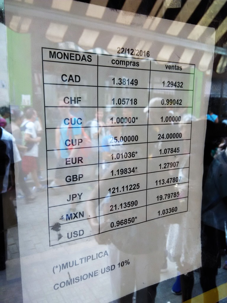 Currency Exchange Rate in Cuba